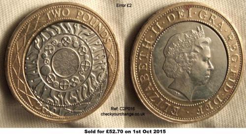 £2 Error, Ref: C2P016