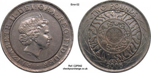 £2 Error, Ref: C2P042