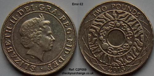 £2 Error, Ref: C2P059