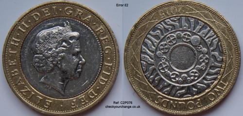 £2 Error, Ref: C2P076